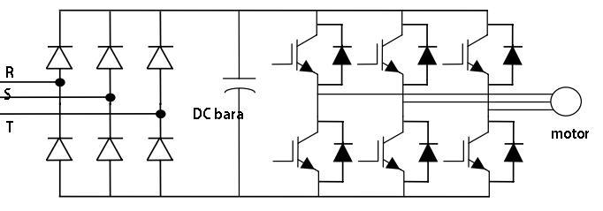 Dinamik Frenleme Ac Motorlar I In